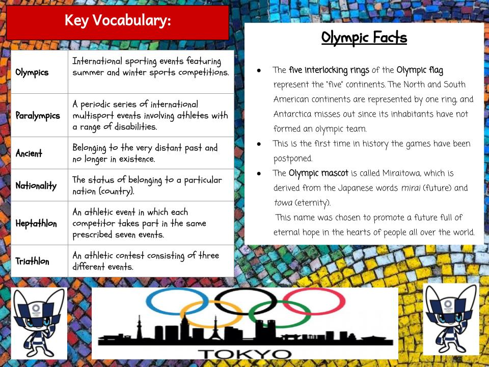 Knowledge Organiser 2